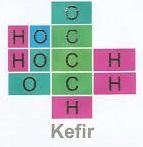 kefir-molecular